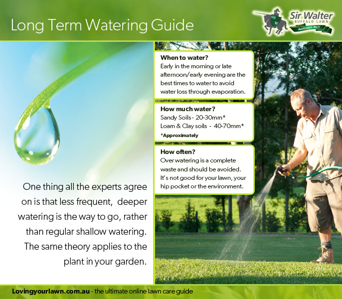 Long term watering