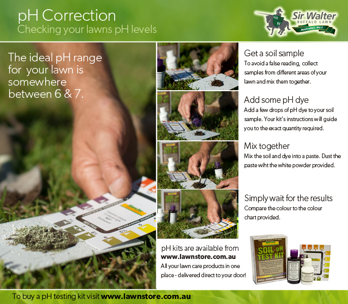 pH Correction Prior to Lawn Installation